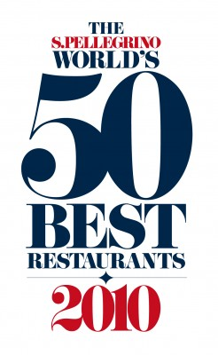 Best Restaurants S. Pellegrino